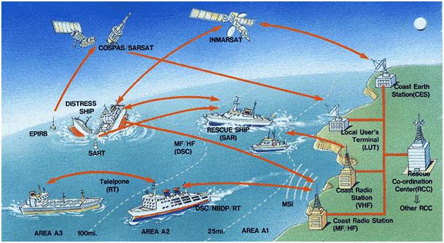 img-maritime-2